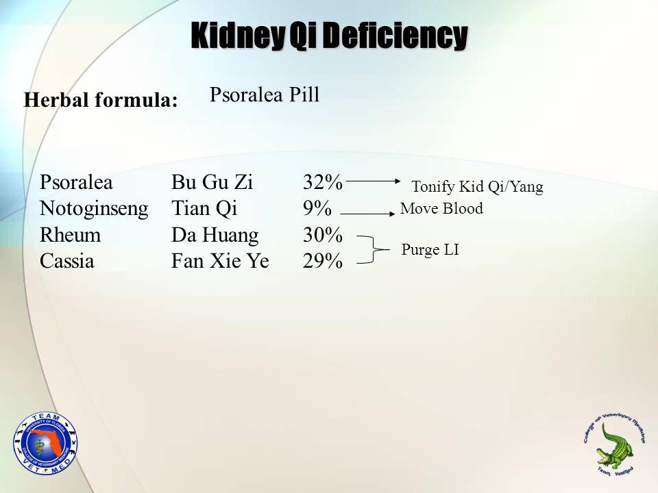 Herbal formula: Psoralea Pill Psoralea Bu Gu Zi32% Notoginseng Tian Qi9% Rheum Da Huang30% Cassia Fan Xie Ye29% Purge LI Move Blood Tonify Kid Qi/Yang