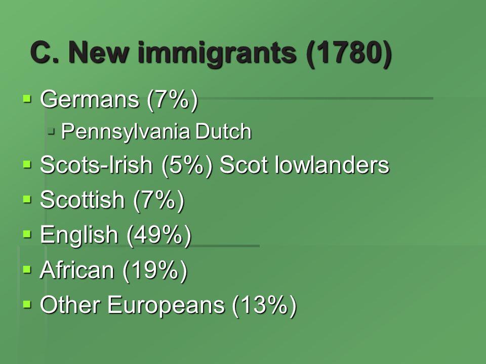 C. New immigrants (1780) Germans (7%) Germans (7%) Pennsylvania Dutch Pennsylvania Dutch Scots-Irish (5%) Scot lowlanders Scots-Irish (5%) Scot lowlan