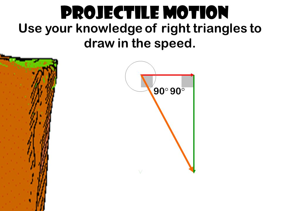 Projectile Motion Use your knowledge of right triangles to draw in the speed. 90
