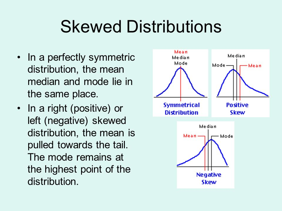 Skewed Distributions In a perfectly symmetric distribution, the mean median and mode lie in the same place. In a right (positive) or left (negative) s