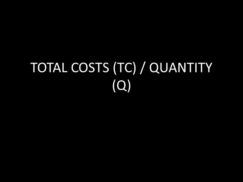 TOTAL COSTS (TC) / QUANTITY (Q)