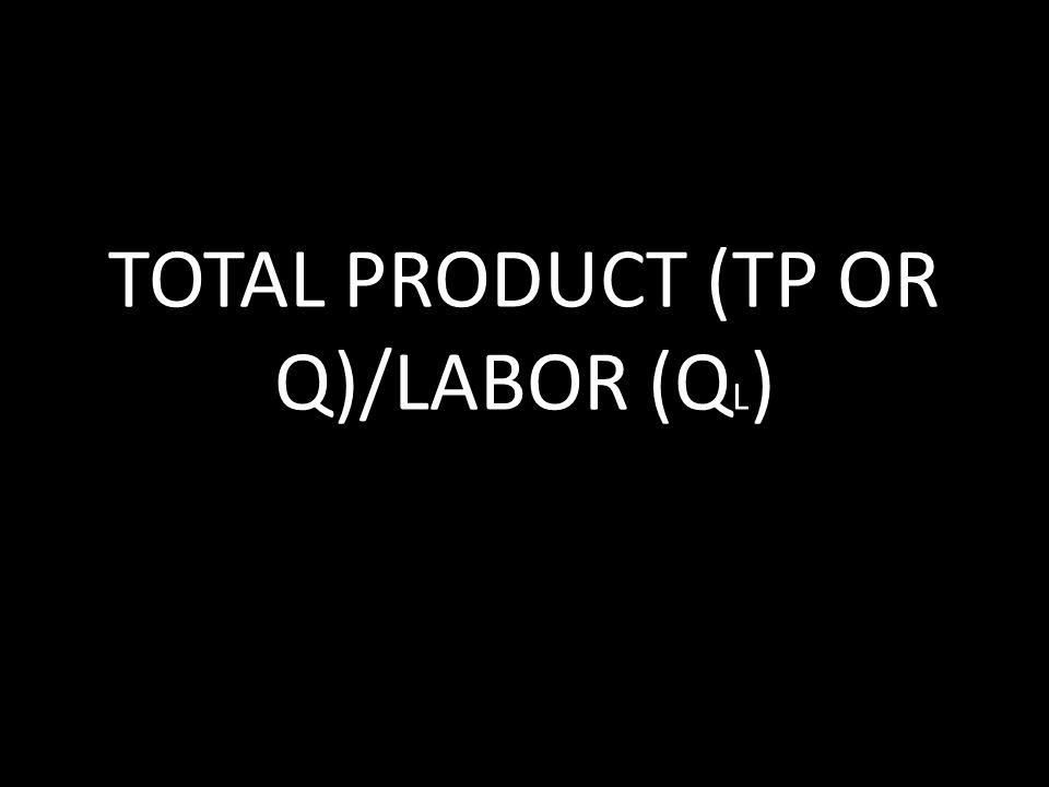 TOTAL PRODUCT (TP OR Q)/LABOR (Q L )