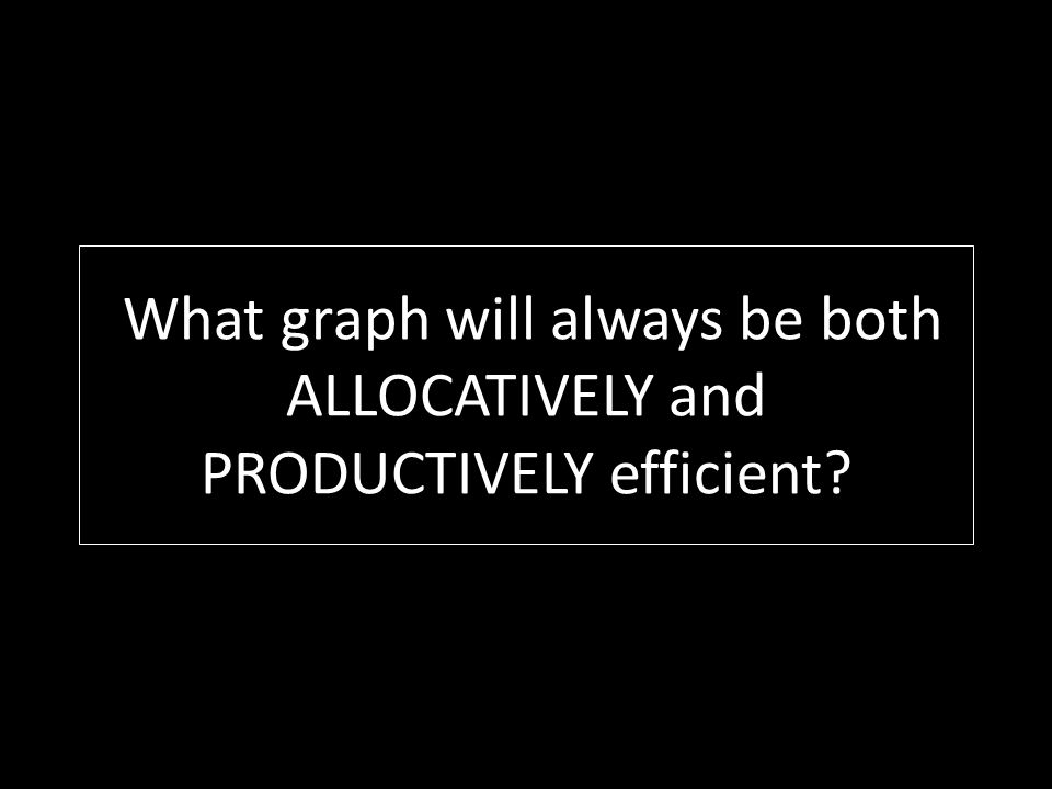 What graph will always be both ALLOCATIVELY and PRODUCTIVELY efficient?