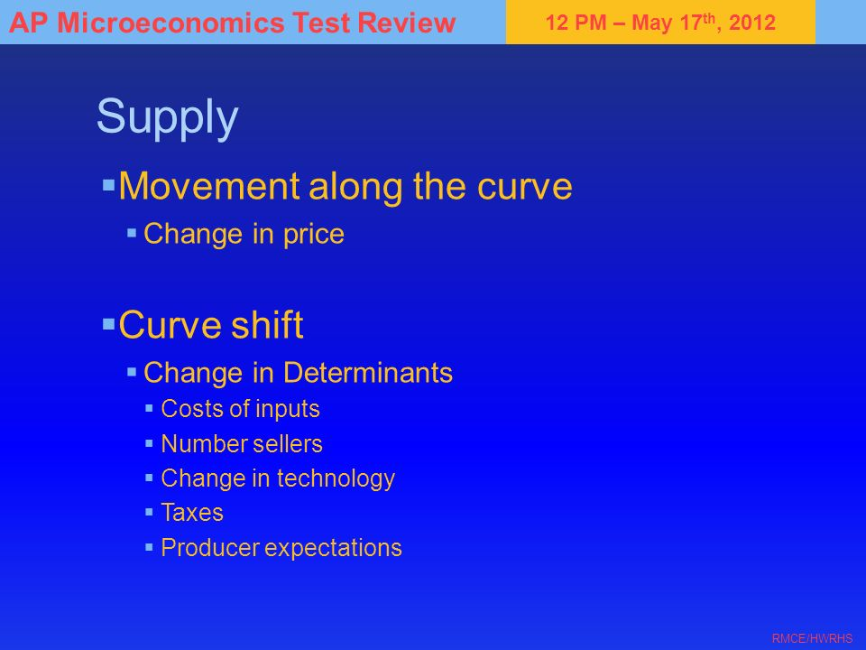 12 PM – May 17 th, 2012 AP Microeconomics Test Review RMCE/HWRHS Supply Movement along the curve Change in price Curve shift Change in Determinants Co