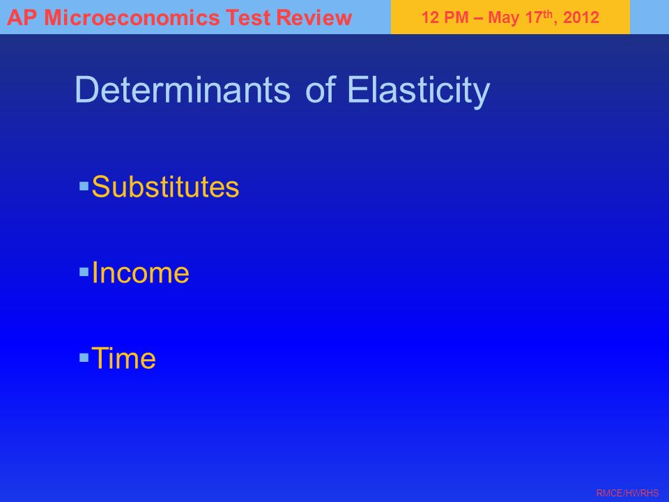 12 PM – May 17 th, 2012 AP Microeconomics Test Review RMCE/HWRHS Determinants of Elasticity Substitutes Income Time