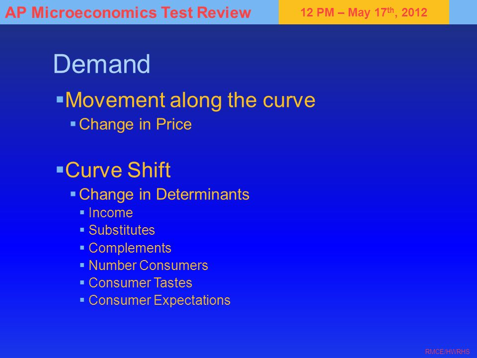 12 PM – May 17 th, 2012 AP Microeconomics Test Review RMCE/HWRHS Demand Movement along the curve Change in Price Curve Shift Change in Determinants In