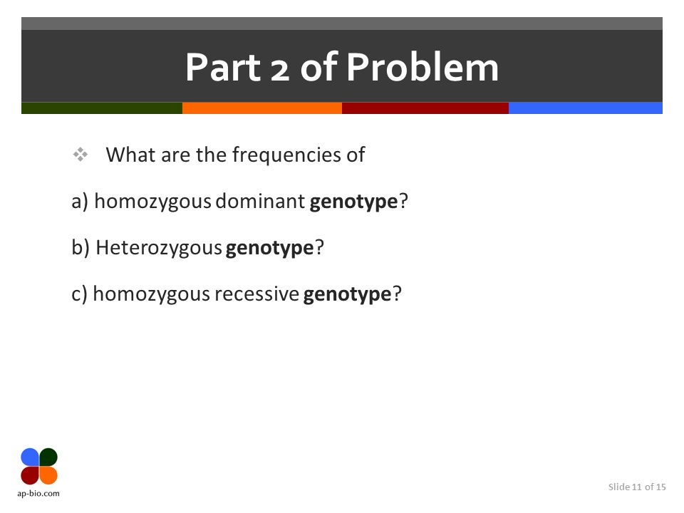 Slide 11 of 15 Part 2 of Problem What are the frequencies of a) homozygous dominant genotype? b) Heterozygous genotype? c) homozygous recessive genoty