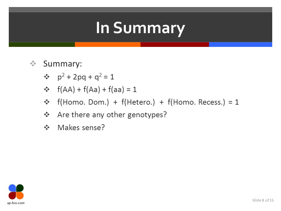 Slide 8 of 15 In Summary Summary: p 2 + 2pq + q 2 = 1 f(AA) + f(Aa) + f(aa) = 1 f(Homo. Dom.) + f(Hetero.) + f(Homo. Recess.) = 1 Are there any other
