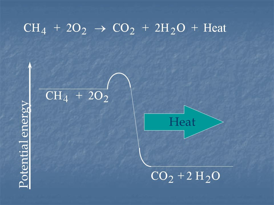 Potential energy Heat