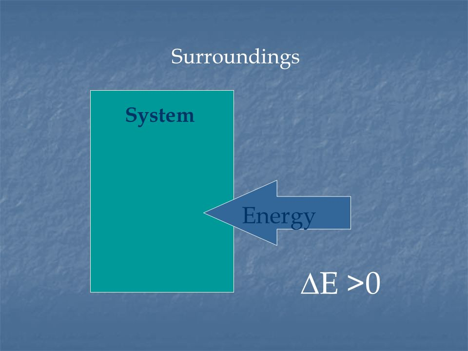 System Surroundings Energy E >0