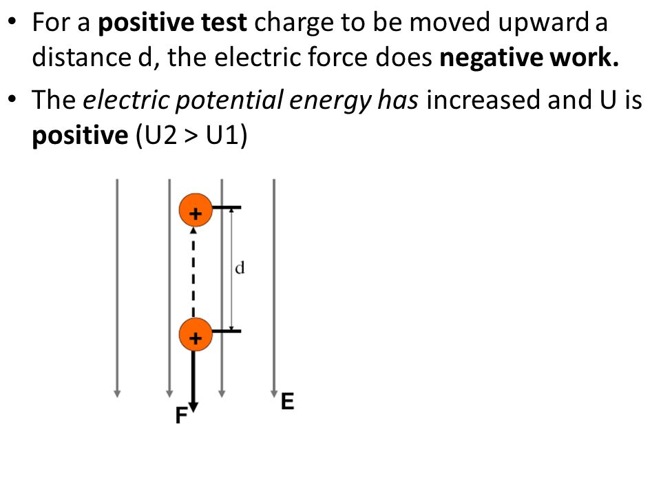 For a positive test charge to be moved upward a distance d, the electric force does negative work. The electric potential energy has increased and U i