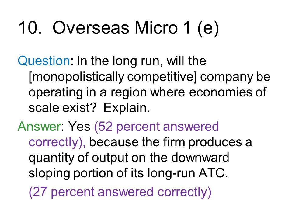 Monopolistic Competition $/unit Marginal Revenue Demand Marginal Cost P Q Quantity Long-Run Average Cost