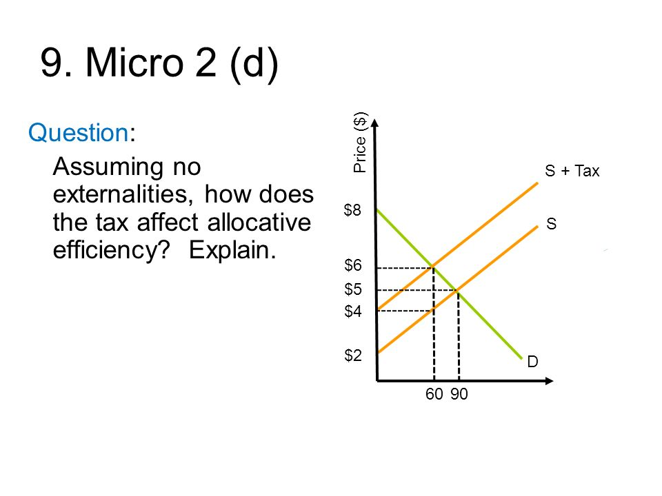 9. Micro 2 (d) Question: Assuming no externalities, how does the tax affect allocative efficiency? Explain. Price ($) S D 90 S + Tax 60 $2 $4 $8 $6 $5