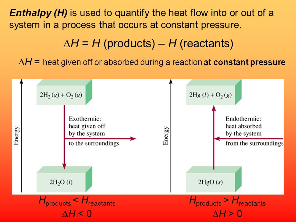 Exothermic process is any process that gives off heat – transfers thermal energy from the system to the surroundings. Endothermic process is any proce