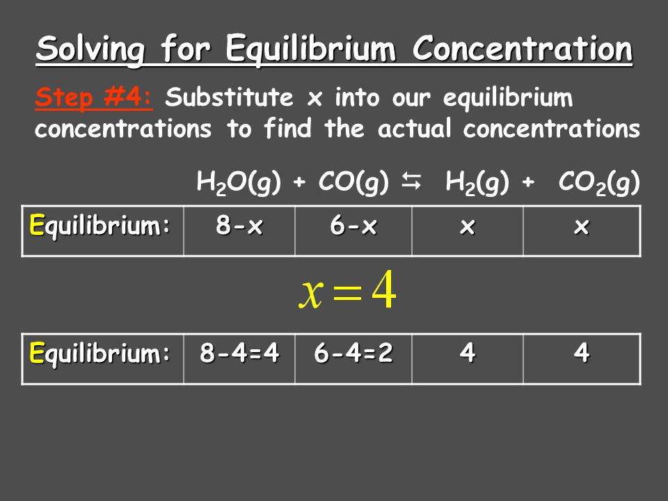 Solving for Equilibrium Concentration Step #4: Substitute x into our equilibrium concentrations to find the actual concentrations H 2 O(g) + CO(g) H 2 (g) + CO 2 (g) Equilibrium: 8-x6-xxx 8-4=46-4=244