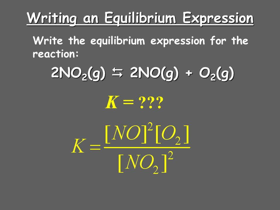 Writing an Equilibrium Expression 2NO 2 (g) 2NO(g) + O 2 (g) K = .