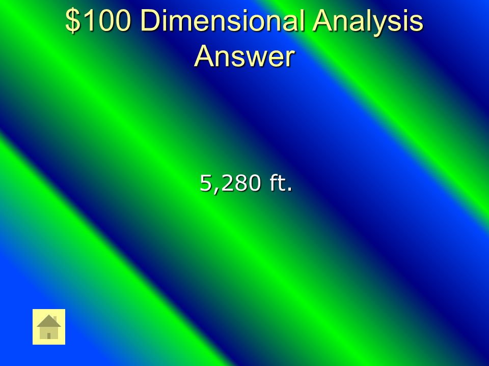 $100 Dimensional Analysis Answer 5,280 ft. 5,280 ft.