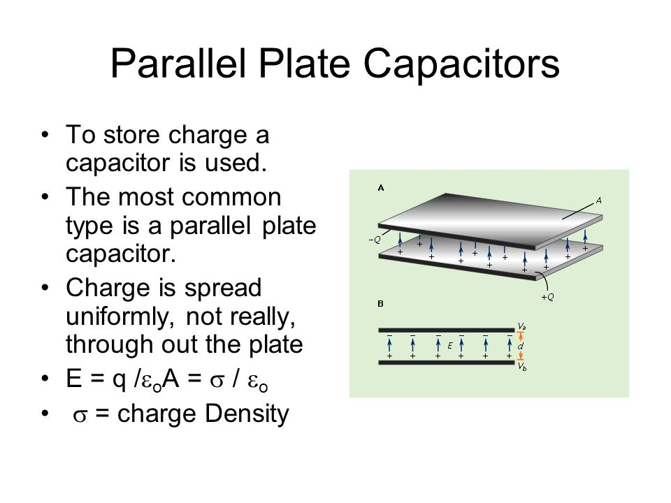 Parallel Plate Capacitors To store charge a capacitor is used. The most common type is a parallel plate capacitor. Charge is spread uniformly, not rea