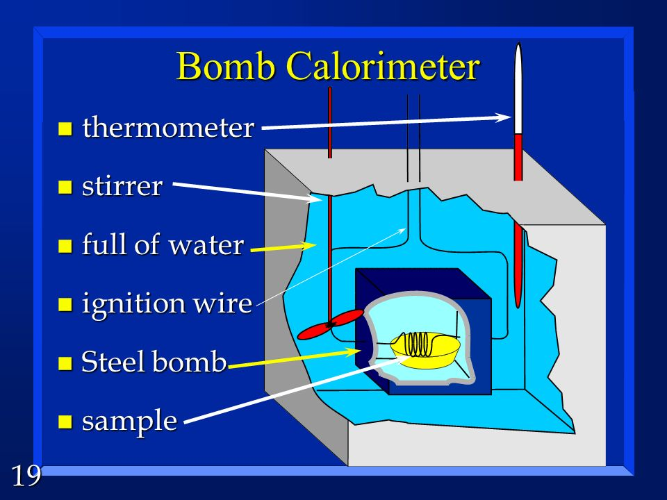 18 Calorimetry n #2 Constant volume calorimeter is called a bomb calorimeter. n Material is put in a container with pure oxygen. Wires are used to sta