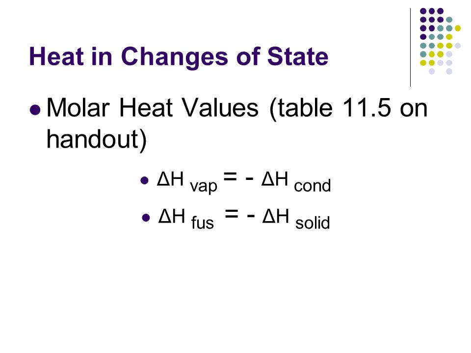 Heat in Changes of State Molar Heat Values (table 11.5 on handout) ΔH vap = - ΔH cond ΔH fus = - ΔH solid