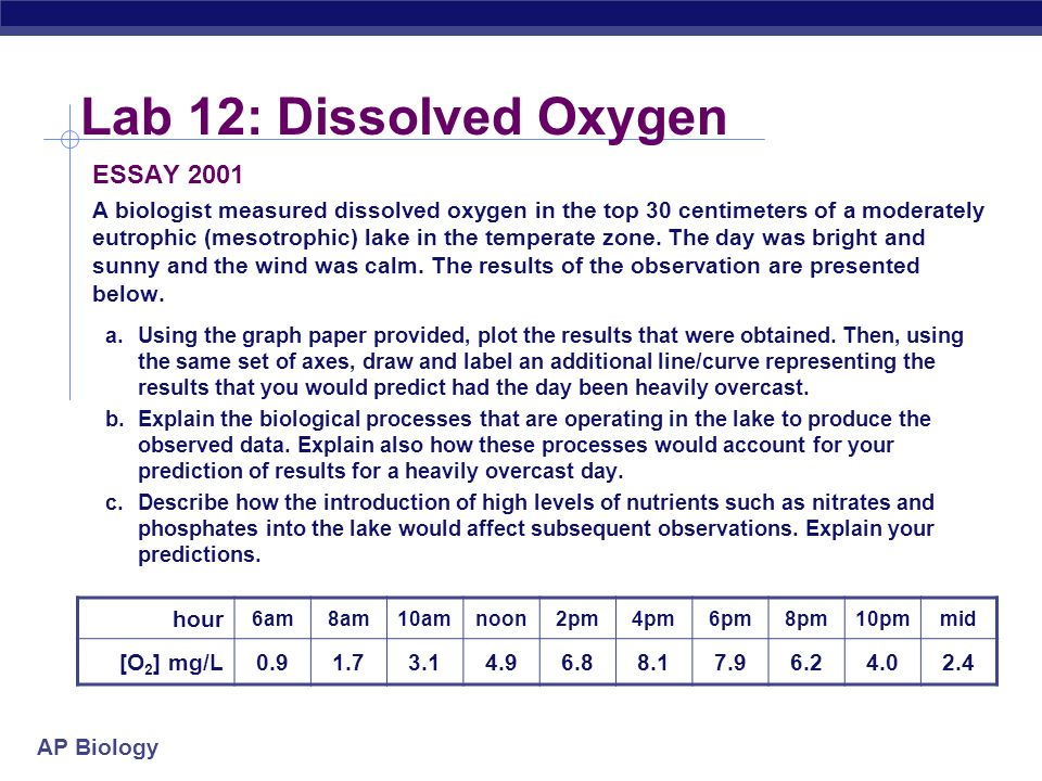 AP Biology Lab 12: Dissolved Oxygen Conclusions temperature = dissolved O 2 light = photosynthesis = O 2 production O 2 loss from respiration respirat