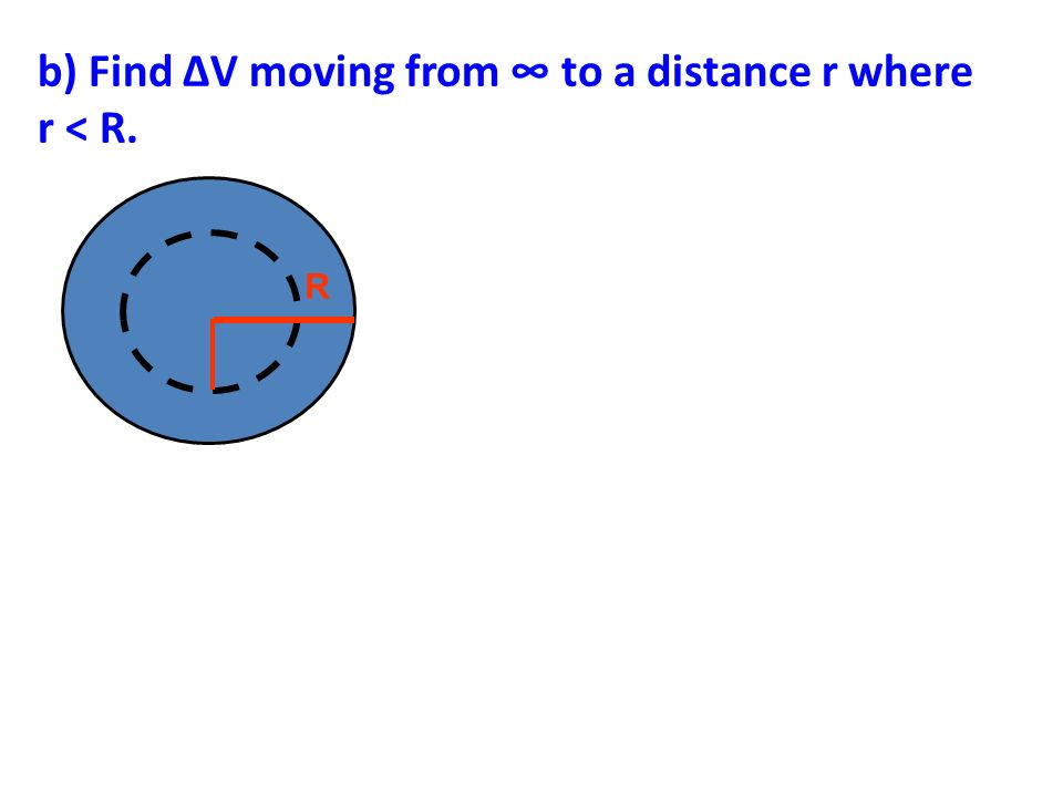 b) Find ΔV moving from to a distance r where r < R. R