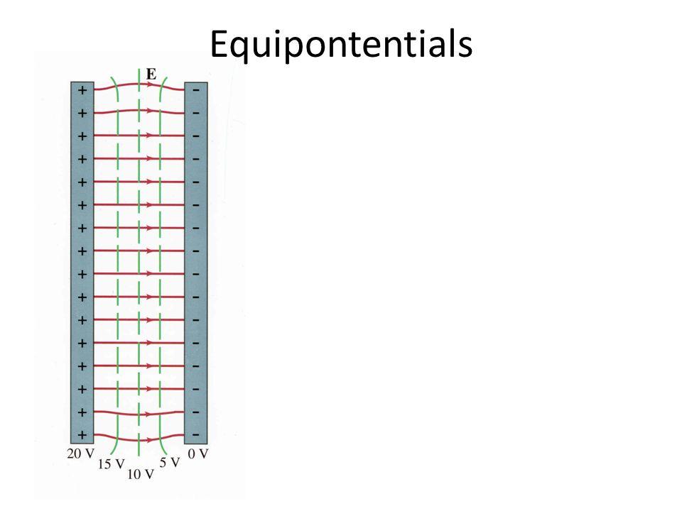1/21/2014 Equipontentials