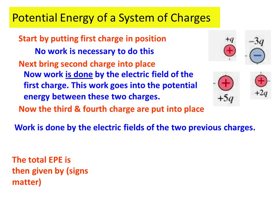 Potential Energy of a System of Charges Start by putting first charge in position Next bring second charge into place No work is necessary to do this