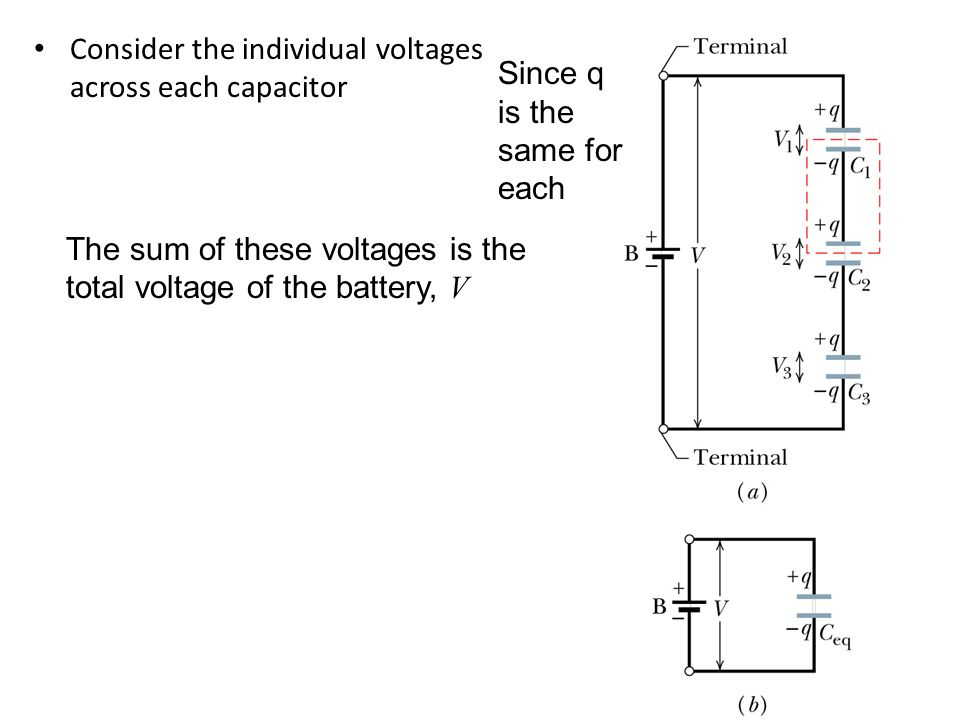 Consider the individual voltages across each capacitor Since q is the same for each The sum of these voltages is the total voltage of the battery, V