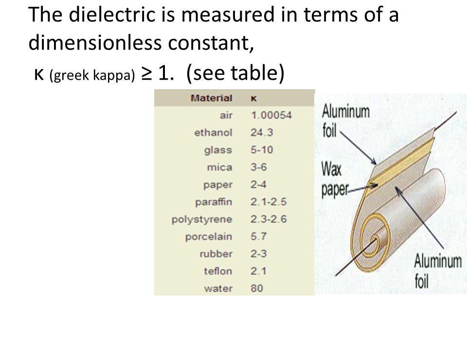 The dielectric is measured in terms of a dimensionless constant, κ (greek kappa) 1. (see table)