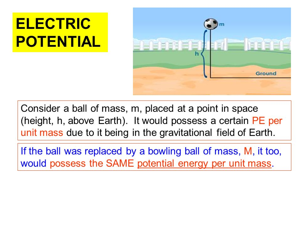 Consider a ball of mass, m, placed at a point in space (height, h, above Earth). It would possess a certain PE per unit mass due to it being in the gr