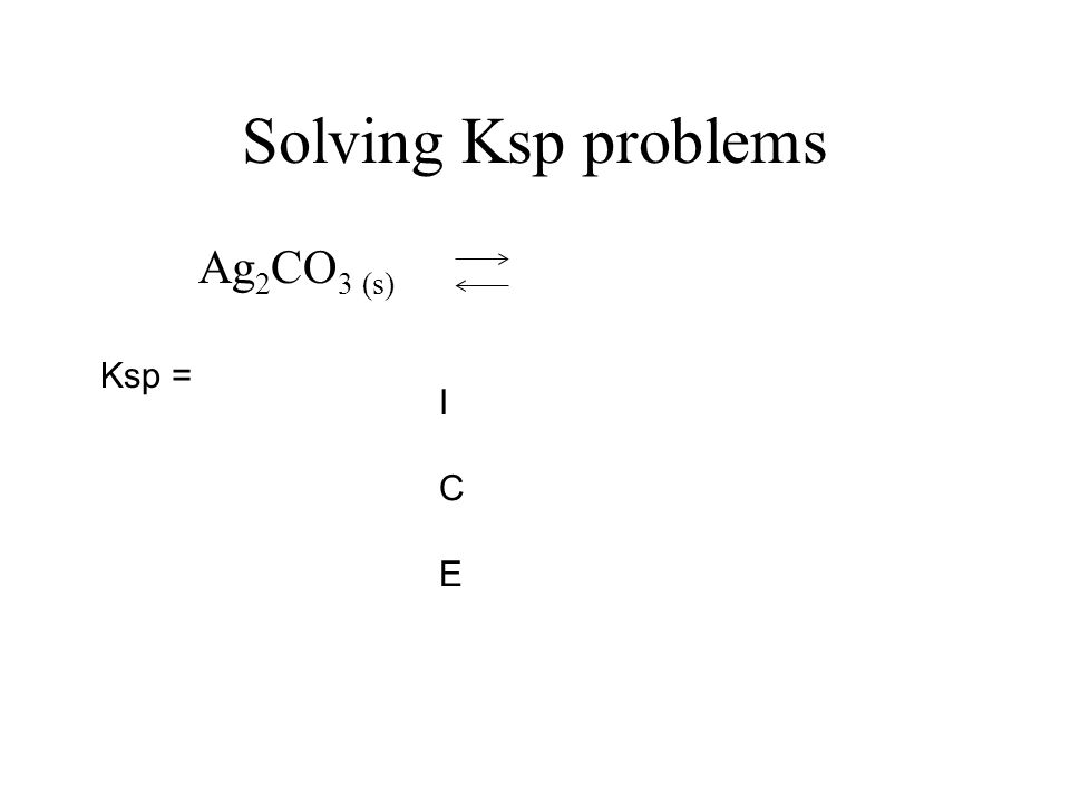 Solving Ksp problems Ag 2 CO 3 (s) Ksp = ICEICE