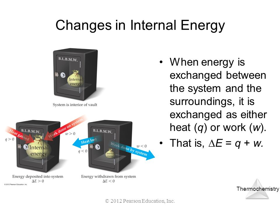 Thermochemistry © 2012 Pearson Education, Inc. Changes in Internal Energy When energy is exchanged between the system and the surroundings, it is exch