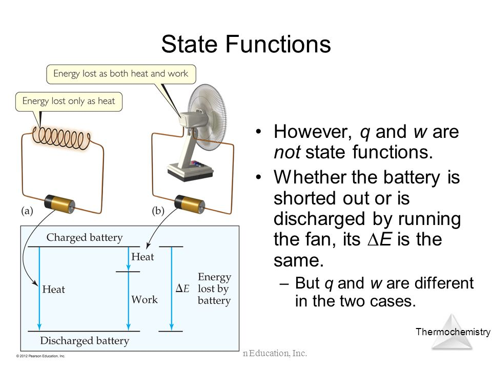 Thermochemistry © 2012 Pearson Education, Inc. State Functions However, q and w are not state functions. Whether the battery is shorted out or is disc