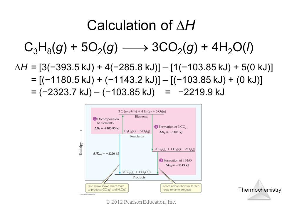 Thermochemistry © 2012 Pearson Education, Inc. H= [3(393.5 kJ) + 4(285.8 kJ)] – [1(103.85 kJ) + 5(0 kJ)] = [(1180.5 kJ) + (1143.2 kJ)] – [(103.85 kJ)