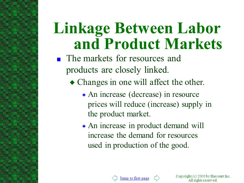 Jump to first page Copyright (c) 2000 by Harcourt Inc. All rights reserved. Linkage Between Labor and Product Markets n The markets for resources and