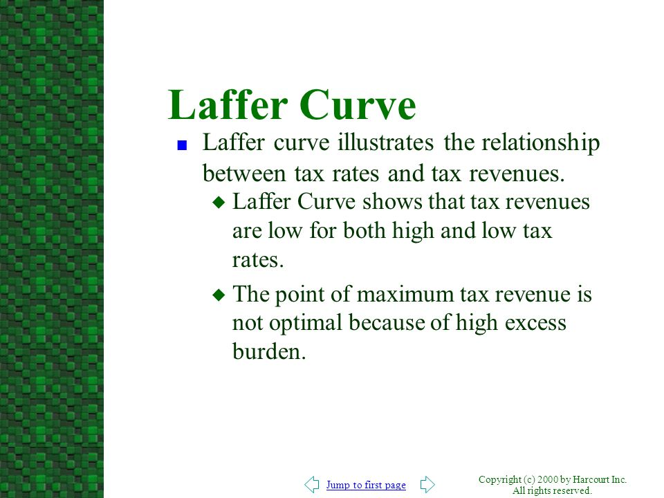 Jump to first page Copyright (c) 2000 by Harcourt Inc. All rights reserved. Laffer Curve n Laffer curve illustrates the relationship between tax rates
