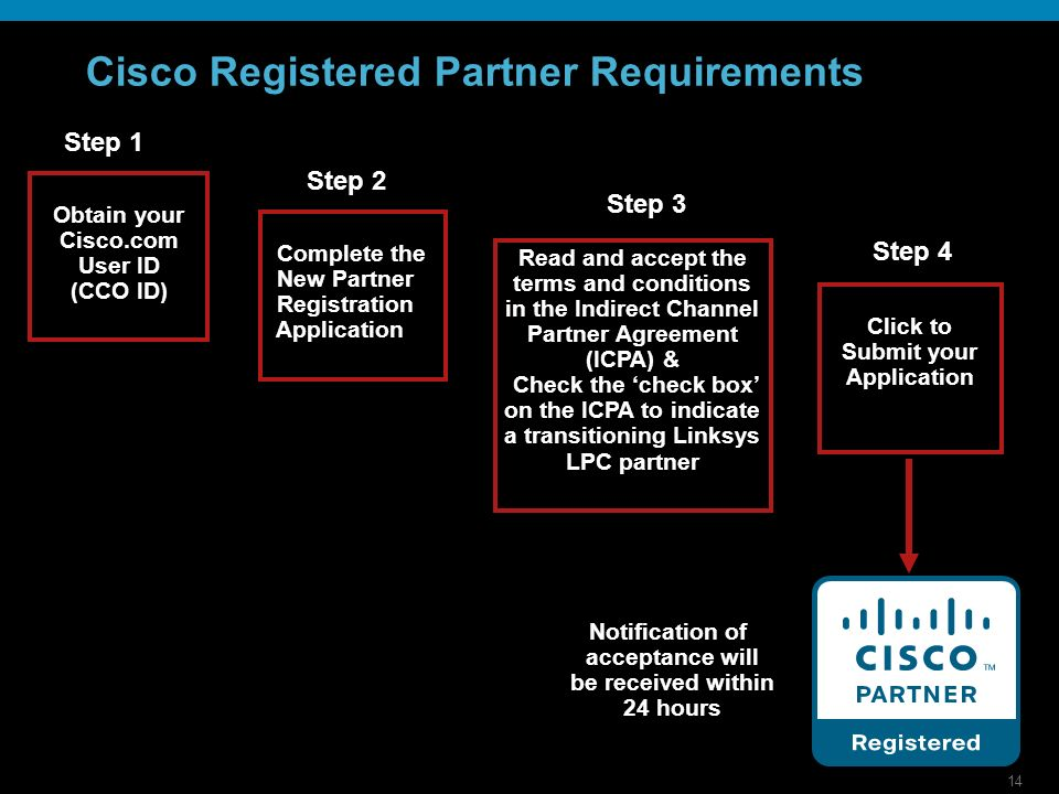 14 Cisco Registered Partner Requirements Step 1 Step 2 Complete the New Partner Registration Application Step 3 Read and accept the terms and conditions in the Indirect Channel Partner Agreement (ICPA) & Check the check box on the ICPA to indicate a transitioning Linksys LPC partner Step 4 Click to Submit your Application Obtain your Cisco.com User ID (CCO ID) Notification of acceptance will be received within 24 hours