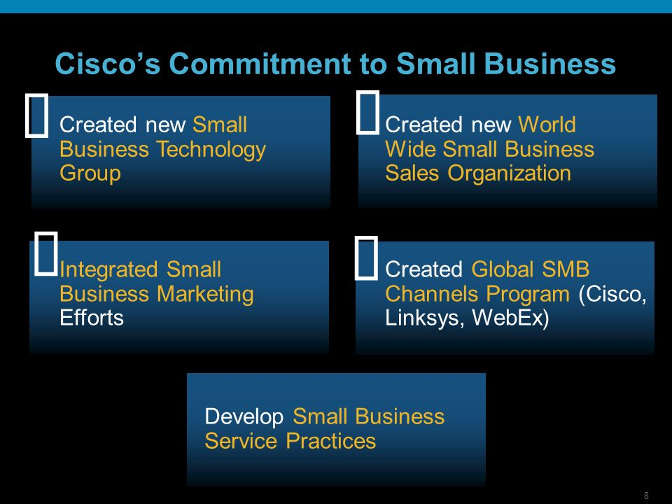 8 Ciscos Commitment to Small Business Created new Small Business Technology Group Created new World Wide Small Business Sales Organization Integrated