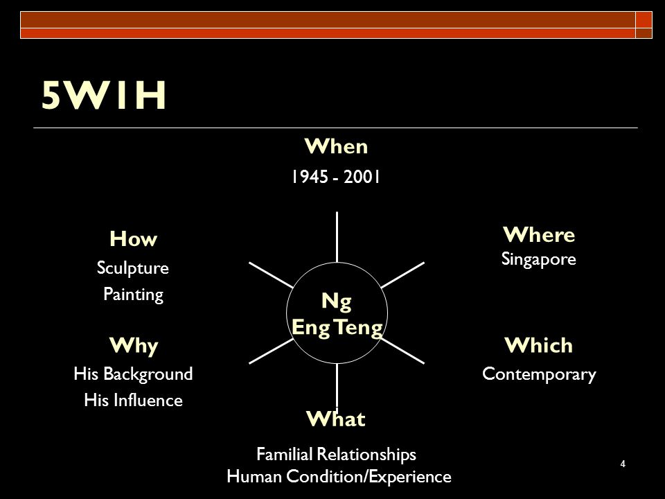 4 5W1H Familial Relationships Human Condition/Experience Ng Eng Teng When 1945 - 2001 What Where Singapore How Sculpture Painting Why His Background H