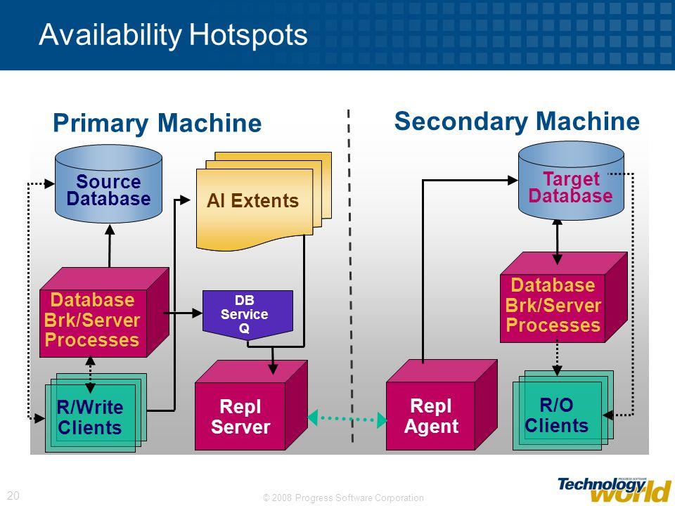 © 2008 Progress Software Corporation 20 Availability Hotspots Primary Machine Secondary Machine Repl Agent Database Brk/Server Processes Target Databa