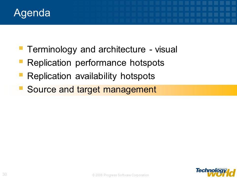 © 2008 Progress Software Corporation 30 Agenda Terminology and architecture - visual Replication performance hotspots Replication availability hotspot
