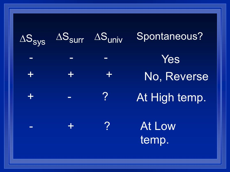 S sys S surr S univ Spontaneous? +++ --- +-? +-? Yes No, Reverse At Low temp. At High temp.