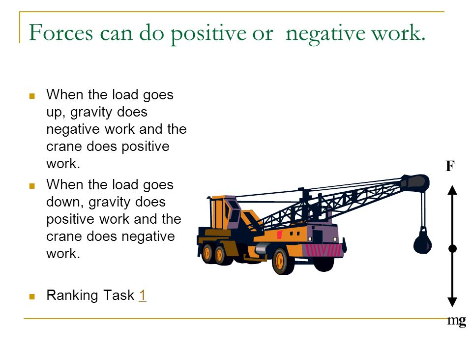 Forces can do positive or negative work. When the load goes up, gravity does negative work and the crane does positive work. When the load goes down,