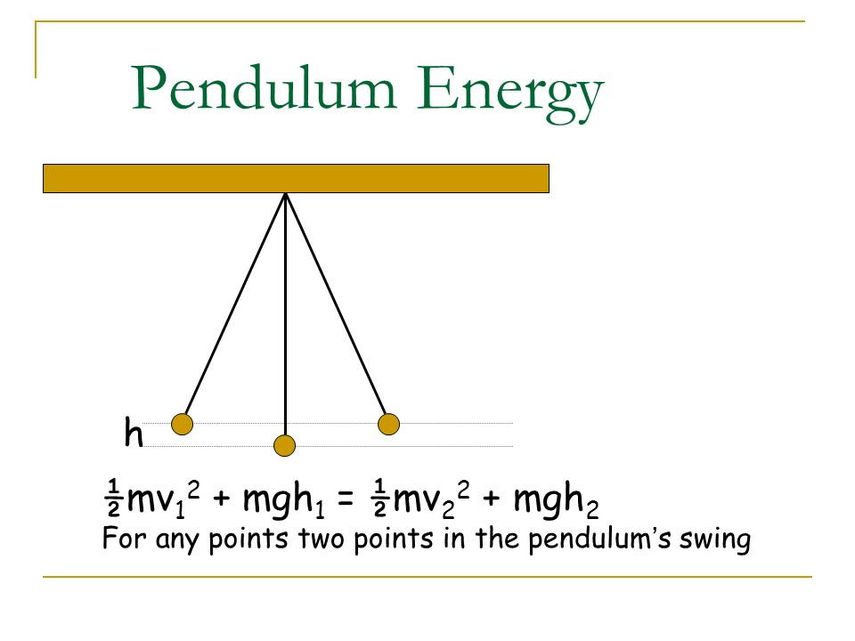 h Pendulum Energy ½mv 1 2 + mgh 1 = ½mv 2 2 + mgh 2 For any points two points in the pendulums swing