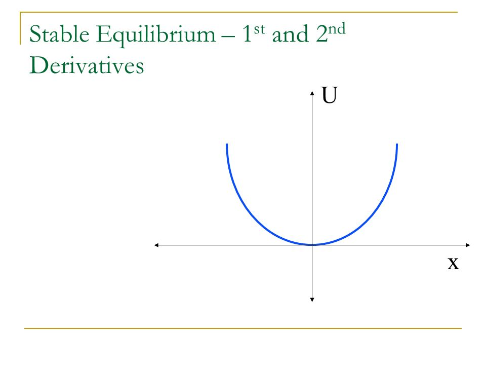 Stable Equilibrium – 1 st and 2 nd Derivatives U x