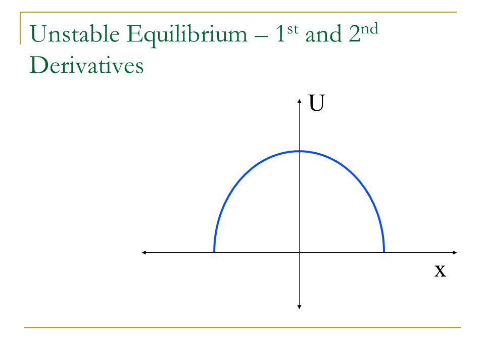 Unstable Equilibrium – 1 st and 2 nd Derivatives U x