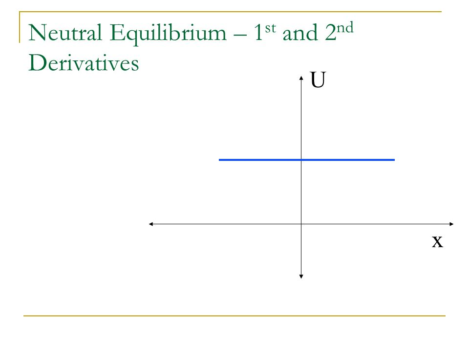 Neutral Equilibrium – 1 st and 2 nd Derivatives U x