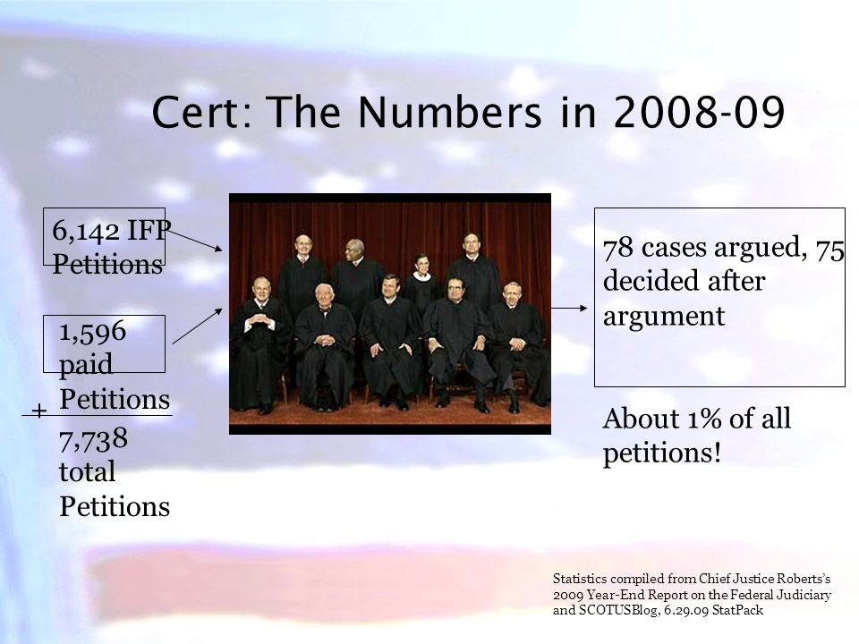 How many cert petitions are considered.