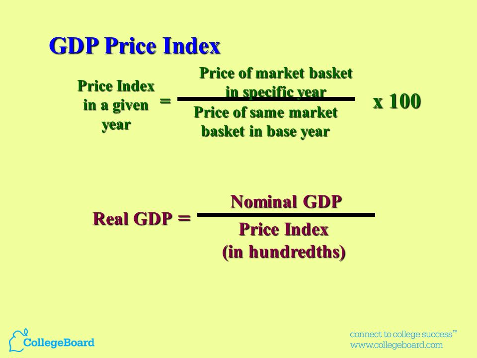 NOMINAL GDP vs. REAL GDP Nominal GDP … reflects the current price level of goods and services and ignores the effect of inflation on the growth of GDP
